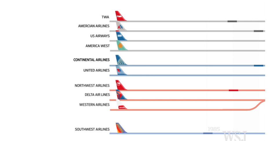Interactive Airline Merger Map New Market Share Hub Breakdown - Us-airline-hubs-map