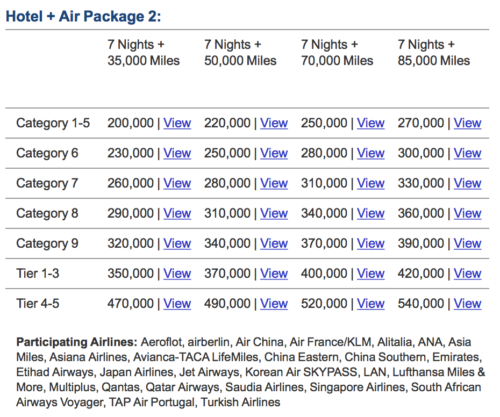Marriott's Hotel + Air Package for Japan Airlines JAL Miles