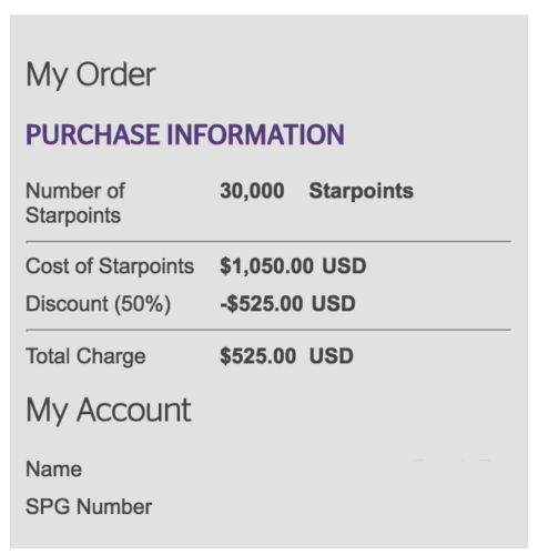 Buy SPG points for up to 50% off until December 31, 2016