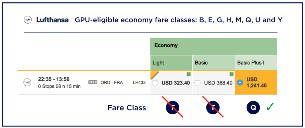 How to use United Global Premier Upgrade (GPU) on Lufthansa